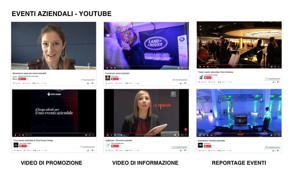 eventi aziendali strategia youtube